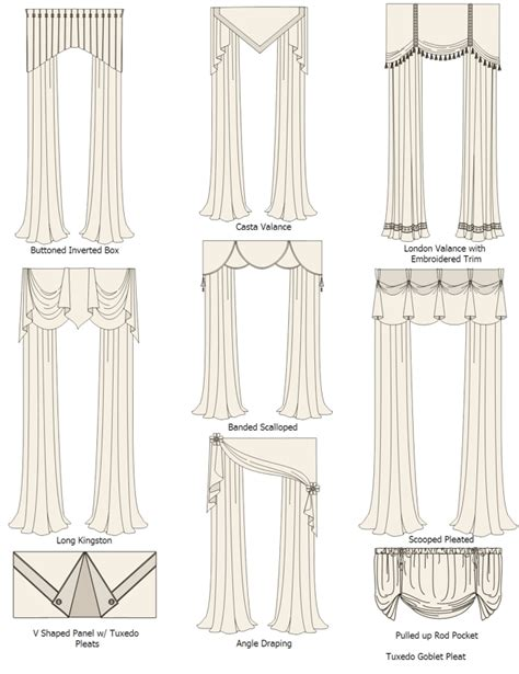 types styles of swags valances buttoned inverted box