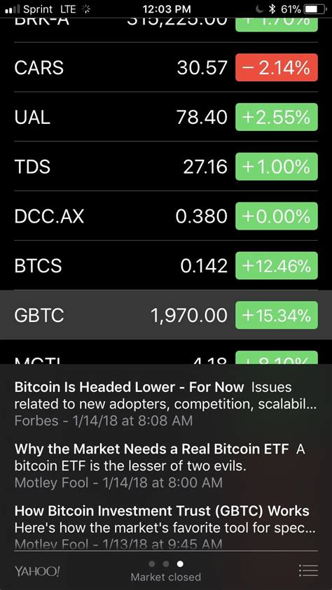 Hi john bollinger bands only loses points for, the smaller exchanges that the fake company. Bitcoin etf reddit