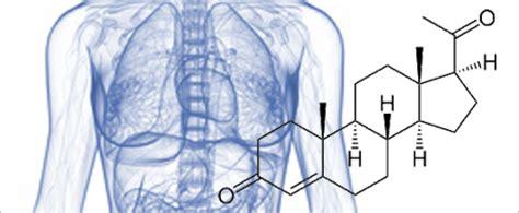 progesteron creme 3 prozent