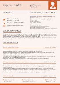 best resume format sles for 2016 2016 2017 resume trends how to make your resume stand out resume 2016