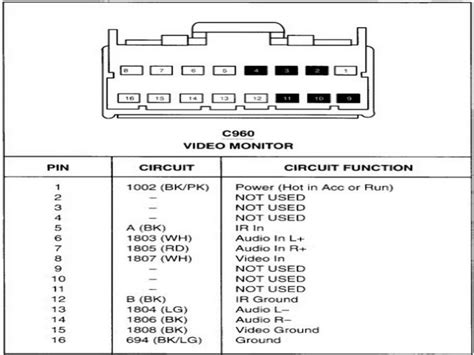 2003 ford expedition audio wiring wiring forums