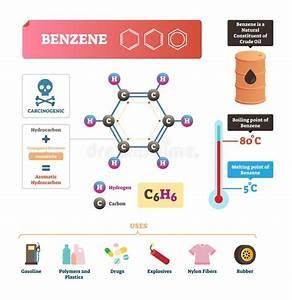 Benzene Stock Illustrations  U2013 979 Benzene Stock