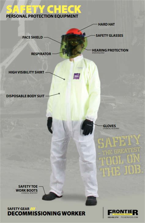 safety check ppe poster  decommissioning worker