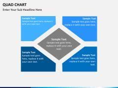 Apple Product Chart Quad Chart Powerpoint Template Sketchbubble