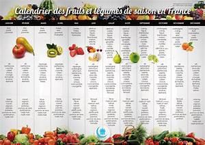 Calendrier Fruits Et Légumes De Saison : ufcm t l chargements ~ Nature-et-papiers.com Idées de Décoration