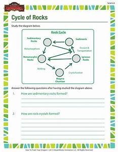 Cycle Of Rocks  U2013 Free 6th Printable On Rocks