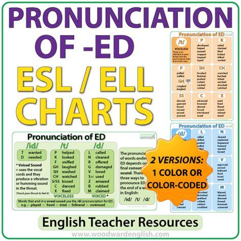 Ed Pronunciation  Esl Charts  Woodward English