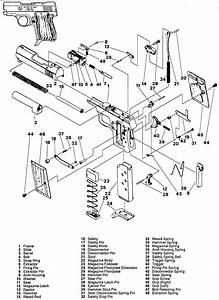 1022 Trigger Diagram