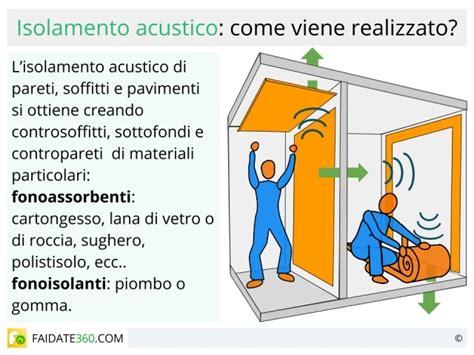 Insonorizzazione Acustica Soffitti by Isolamento Acustico Materiali E Soluzioni Per Finestre
