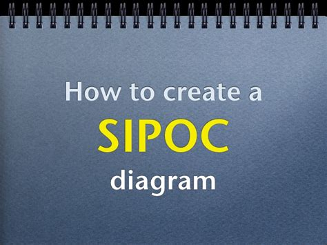 create  sipoc diagram
