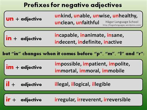 Click On Negative Prefixes