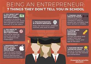 What No One Tells You about Being an Entrepreneur ...