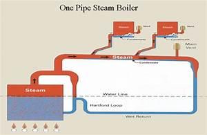 32 Steam Boiler Installation Diagram