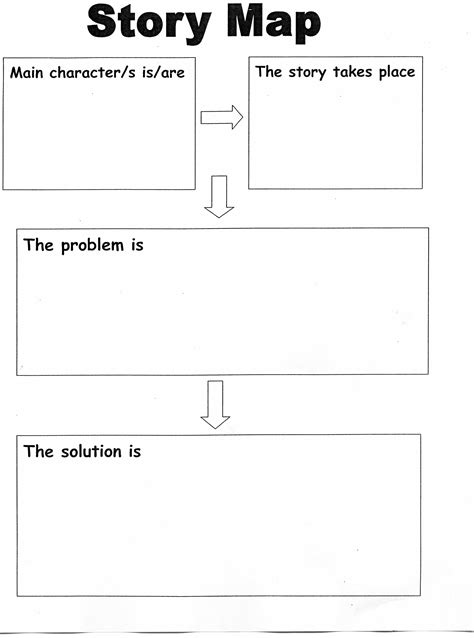 story template story map template oesthirdgrade s