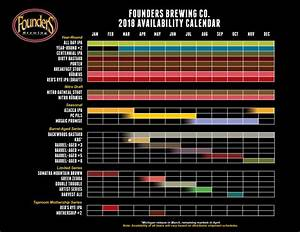 founders brewing announces its 2018 release calendar