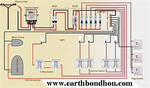 Full House Wiring Diagram Using Single Phase Line  U2013 Earth