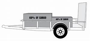 How To Tell If Cargo Weight Is Distributed Properly
