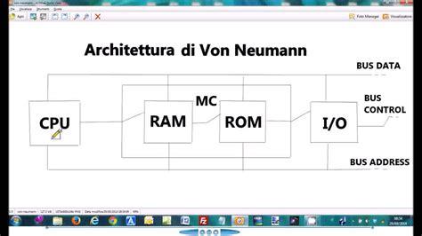 Architettura Di Von Neumann Youtube