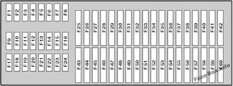 fuse box diagram volkswagen tiguan
