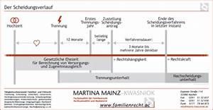 Vbl Rente Berechnen : versorgungsausgleich expertenwissen auf ber 200 seiten aachener kanzlei f r familienrecht ~ Themetempest.com Abrechnung
