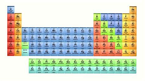 tavola periodica in italiano liceo delle scienze applicate liceo berto