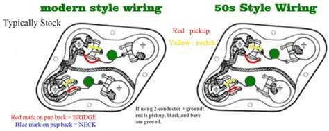 Wiring Diagram For Vintage With Phase