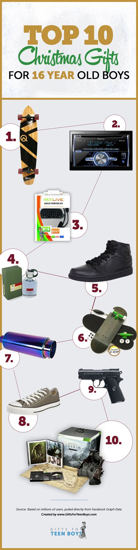 top 10 christmas gifts for teen boys gifts for teen boys