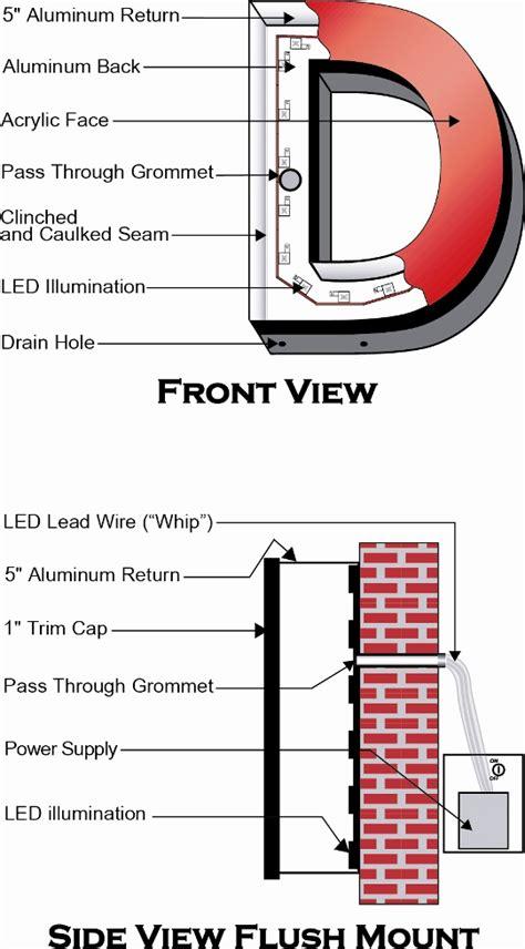 front lit channel letters cut sheet diagrams