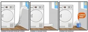 Machine A Laver Sans Evacuation : s che linge installation et accessoires ~ Premium-room.com Idées de Décoration