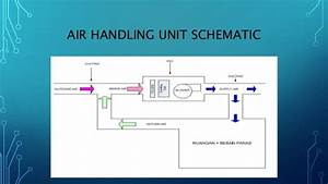 Instrumentation And Control For Milk Pasteurization And Air Handling