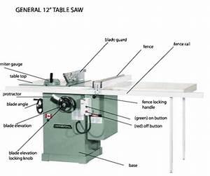 Table Saw - Shearer Technology Education