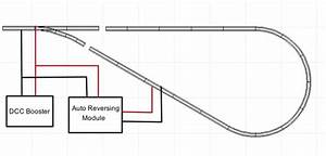 Model railroad wiring for Dcc train wiring
