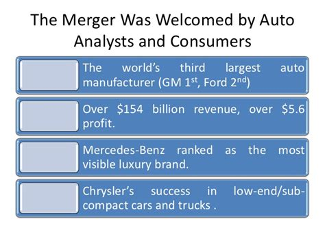 And Chrysler Merger by Daimler Chrysler Merger