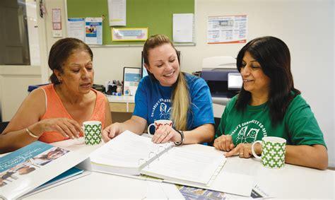 art  educational leadership early learning