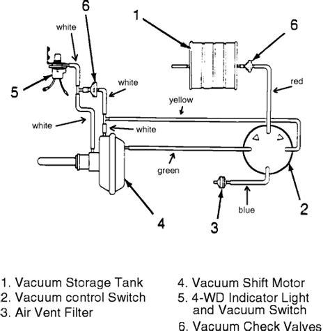 1990 Jeep Wrangler Vacuum Diagram by 1988 Jeep Wrangler 2 5l I Need Vacuum Diagram Four Wheel