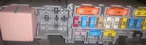 Where  And What   Are The Fuses In Renault Megane Grande