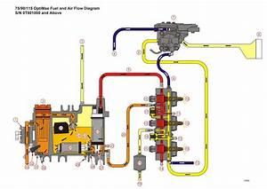 33 Optimax Fuel System Diagram