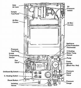 20 Inspirational Millivolt Gas Valve Wiring Diagram