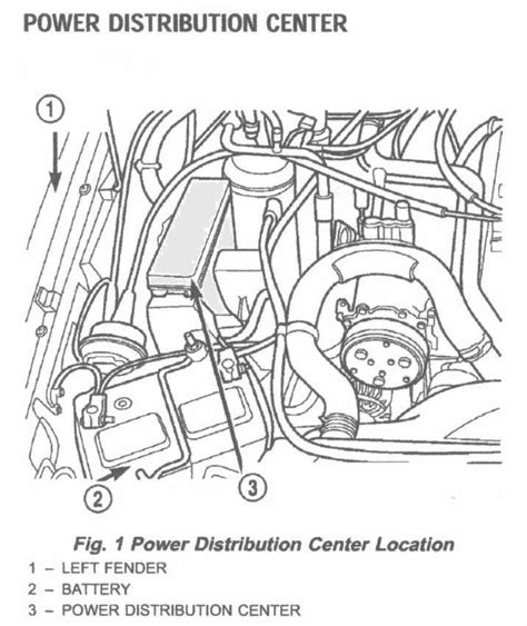 jeep cherokee   fuse box diagram cherokeeforum