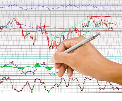 day trading software the best day trading software