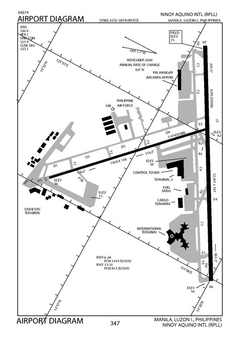 manila airport diagram logistics cluster