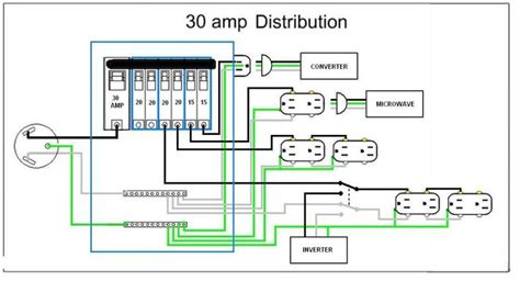 50 Rv Wiring Diagram Trailer by 24 Best Images About Cargo Trailer Conversion On