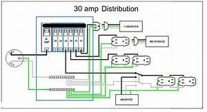 Image Result For Rv Circuit Breaker For 30 Amp