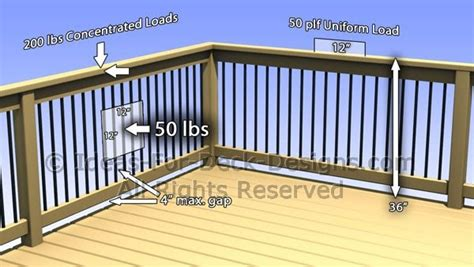 The rails of a commercial deck should be 46 inches high according to the code. Ontario Building Code For Decks Railings