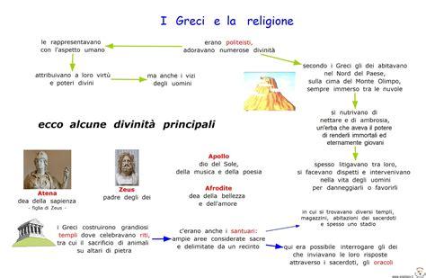 Tra Persiani E Greci Paradiso Delle Mappe I Greci E La Religione