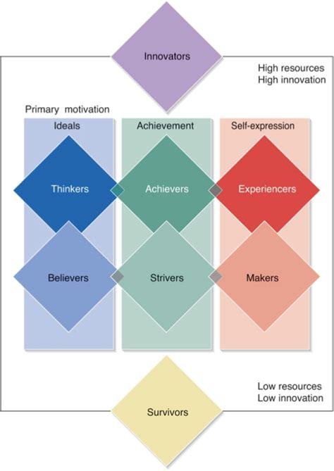 Сегментация  история развития методов  часть 2