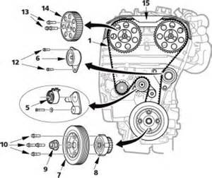 similiar volvo s70 engine diagram keywords volvo v70 besides 1998 wiring diagram on as well volvo s40 oil filter