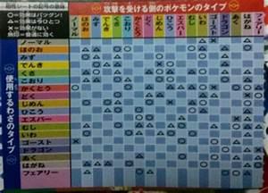 Pokemon Cards Type Chart Psypoke October 2013 Corocoro Leaks Revealing Starter