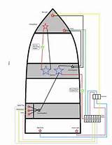 [SCHEMATICS_48DE]  Jon Boats: Jon Boat Electrical Wiring | Jon Boat Light Wiring Diagram |  | Jon Boats - blogger