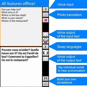 translate offline french free android apps on google play With online document translation french to english